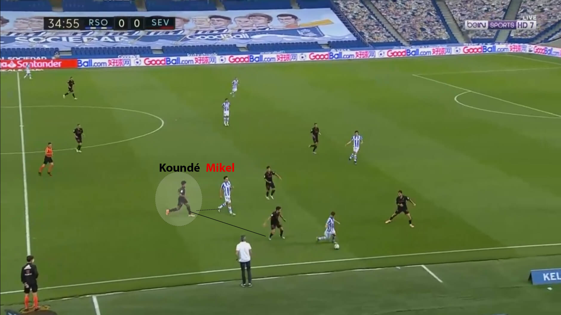 Jules Kounde 2019/20 - scout report - tactical analysis tactics