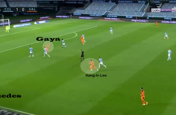 la-liga-2020-21-Celta Vigo Vs Valencia-tactical-analysis-tactics