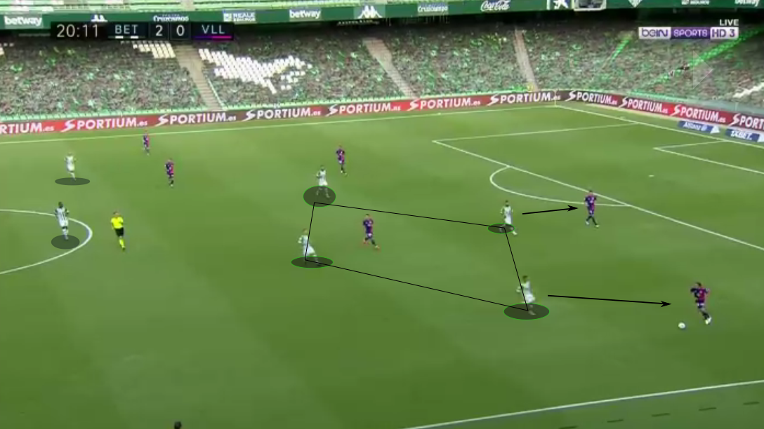La Liga 2020/2021: Real Betis vs Real Valladolid – tactical analysis-tactics