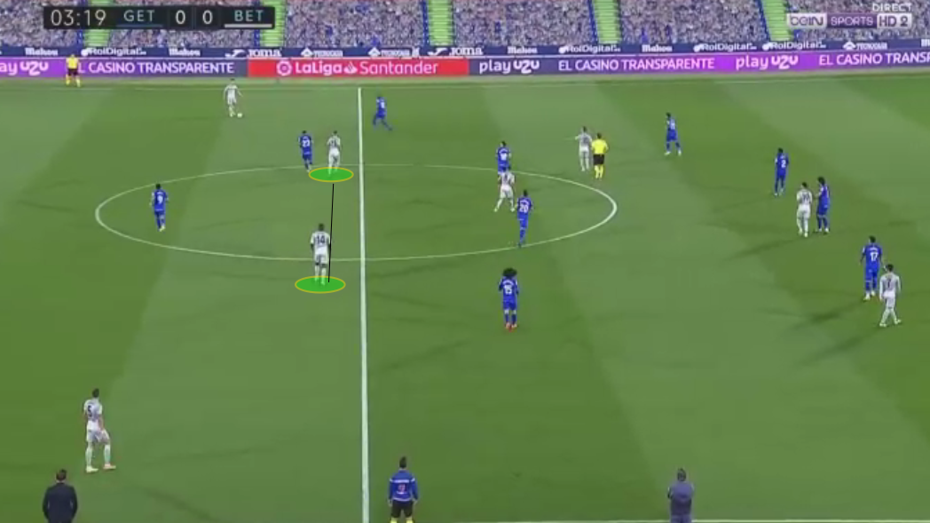 La Liga 2020/2021: Getafe vs Real Betis – tactical analysis - tactics