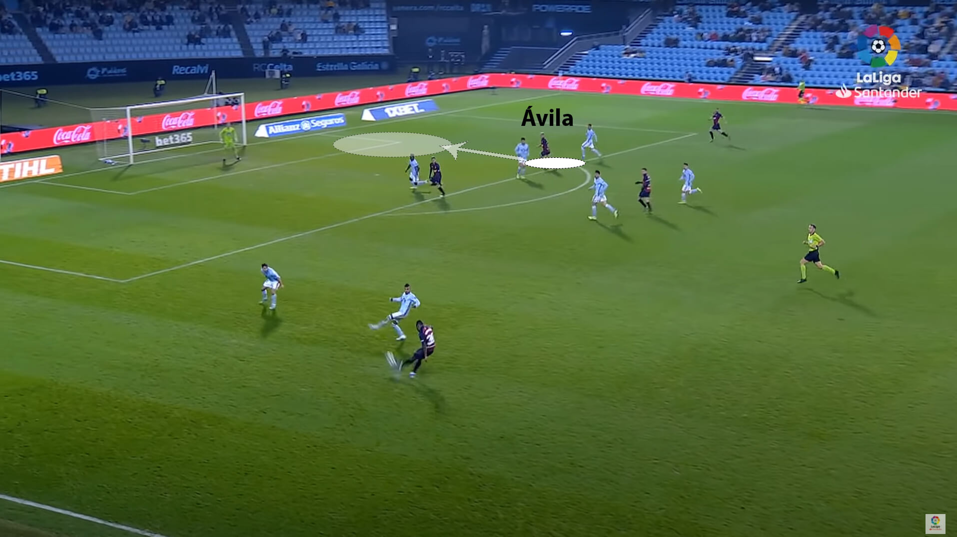 Chimy Avila 2019/20 - scout report - tactical analysis tactics