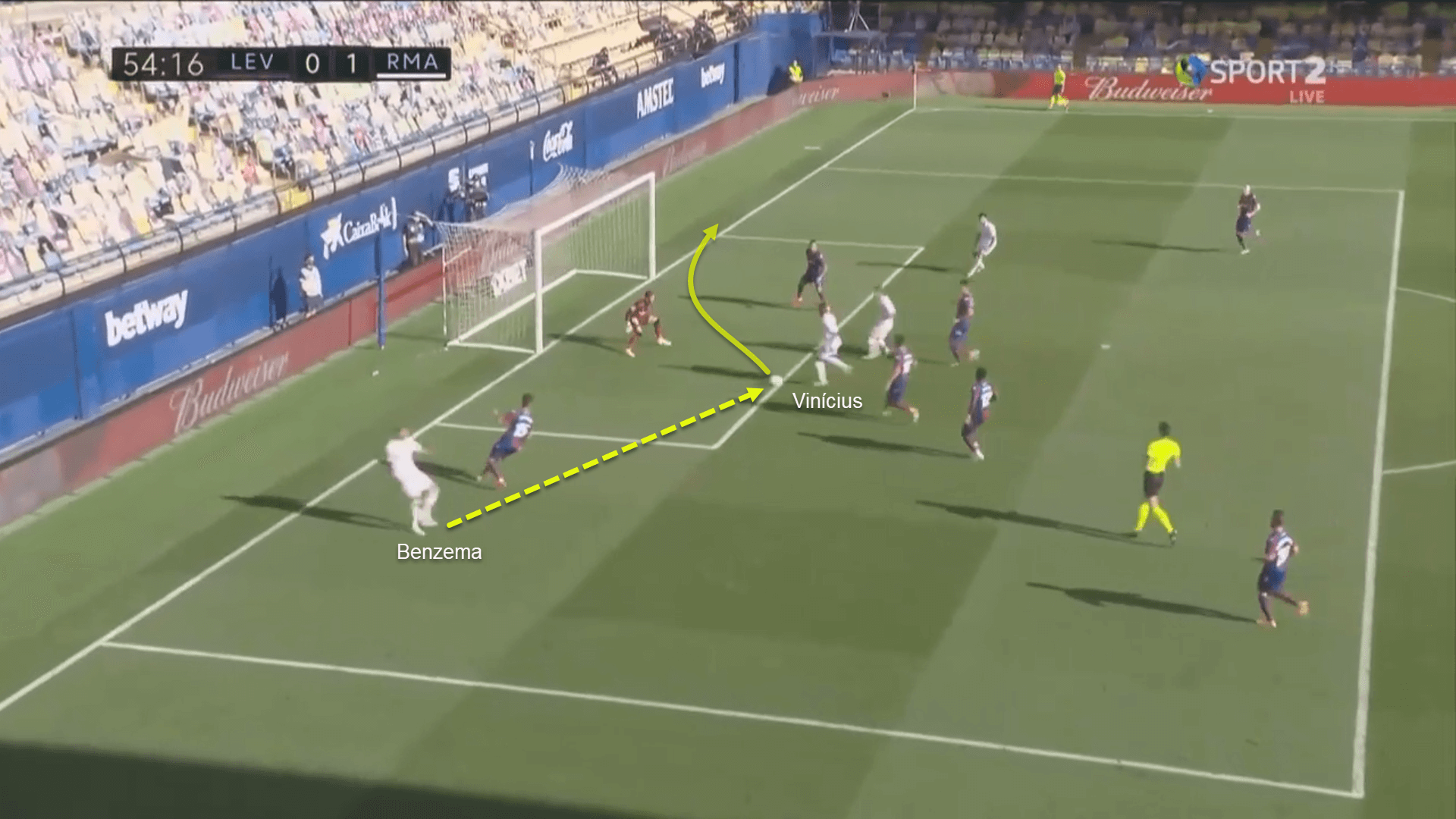 Real Madrid 2020/21: Their lack of fluency in attack - scout report - tactical analysis tactics