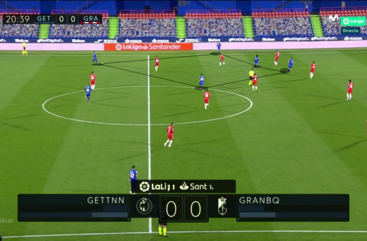 La Liga 2020/2021: Getafe vs Granada – tactical analysis tactics