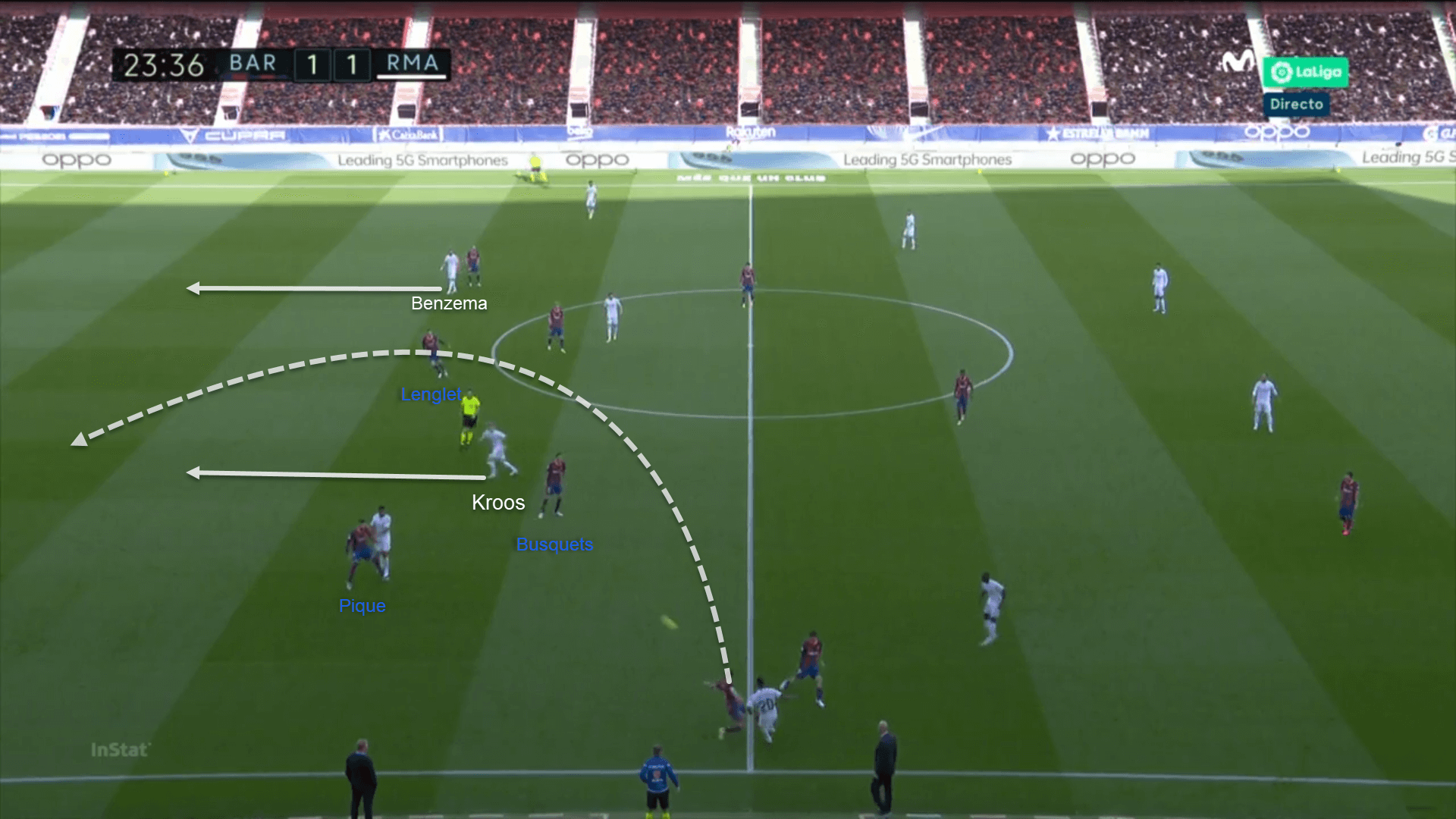 La Liga 2020/21: Barcelona vs Real Betis – tactical preview analysis tactics