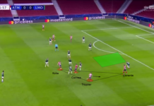UEFA Champions League 2020/2021: Atletico Madrid vs Lokomotiv Moscow – tactical analysis – tactics