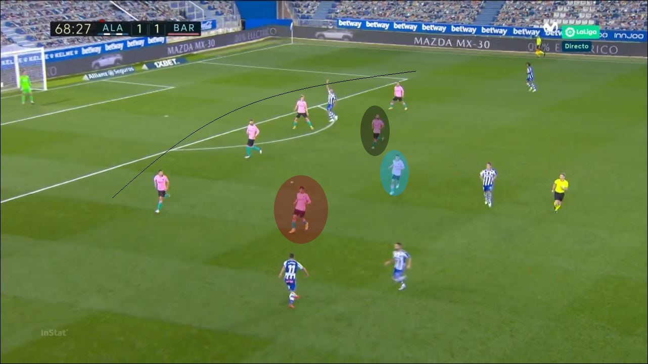 Barcelona compact structure vs Alaves 2020/21 tactical analysis tactics