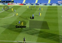 la-liga-2020-21-Getafe vs Villareal -tactical-analysis-tactics
